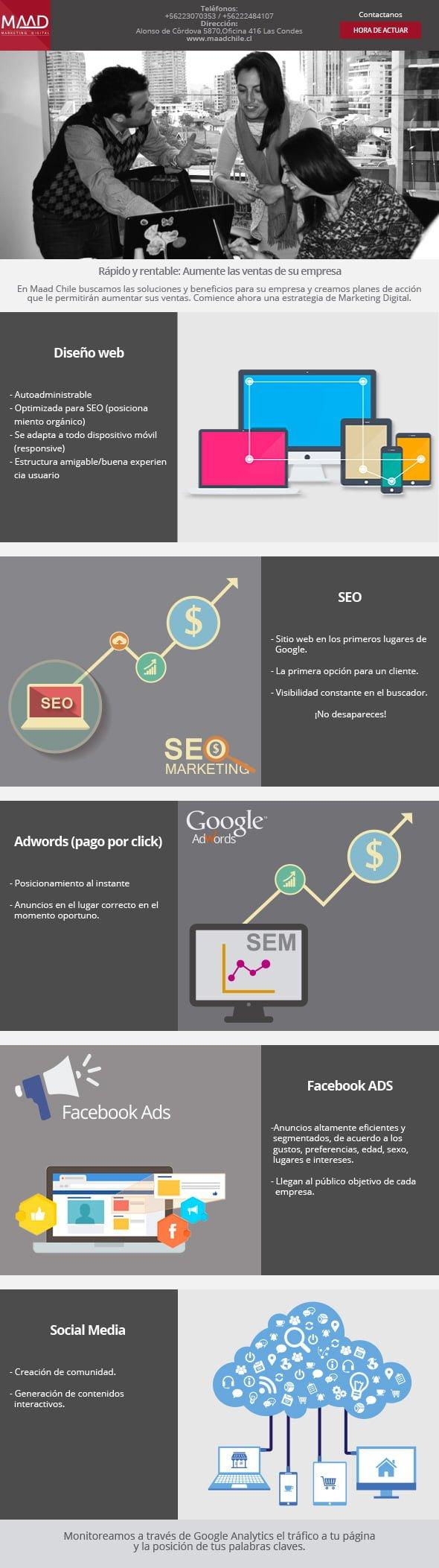 infografia-servicios